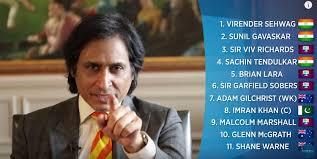 रमीज़ राजा ने की आल-टाइम XI की घोषणा, 3 भारतीयों की मिली जगह, अकरम टीम से बाहर