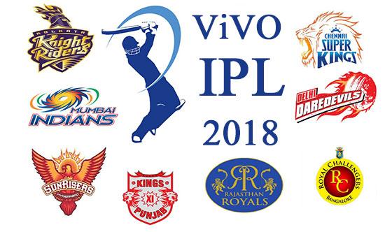 IPL 2018 में नहीं मिला कोई खरीददार और अब इस टीम को इरफान पठान ने बताया आईपीएल 2018 जीतने का प्रबल दावेदार 1