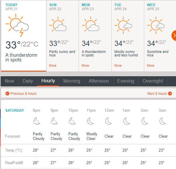 WEATHER REPORT: दिल्ली और आरसीबी के मैच से पहले जानिए बैंगलोर के मौसम का हाल, क्या हो पायेगे मैच! 3