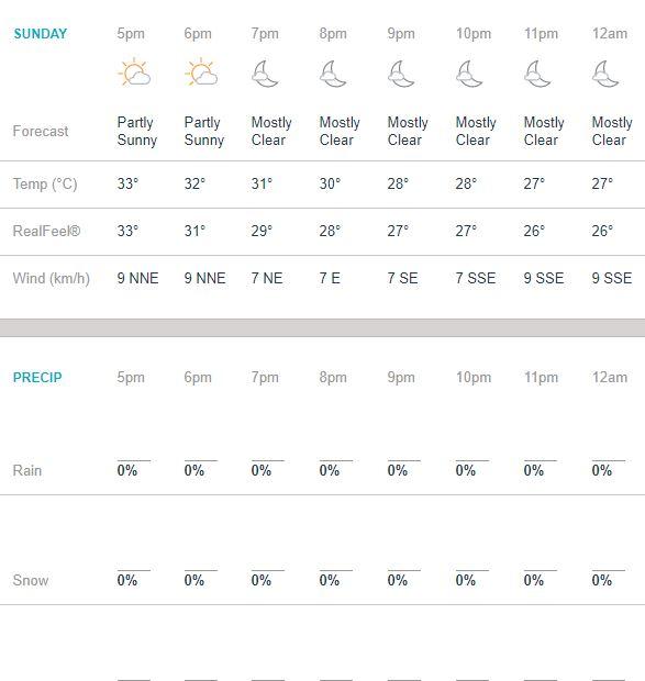 WEATHER REPORT: आरसीबी और केकेआर के मैच में हो सकती है बारिश, जाने क्या होगा टॉस जीतकर कप्तान का फैसला 1