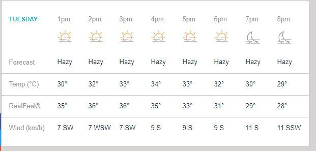 RCBvMI: जाने कैसा होगा आज बंगलौर में मौसम का हाल, क्या हो पायेगा पूरा मैच ? 3