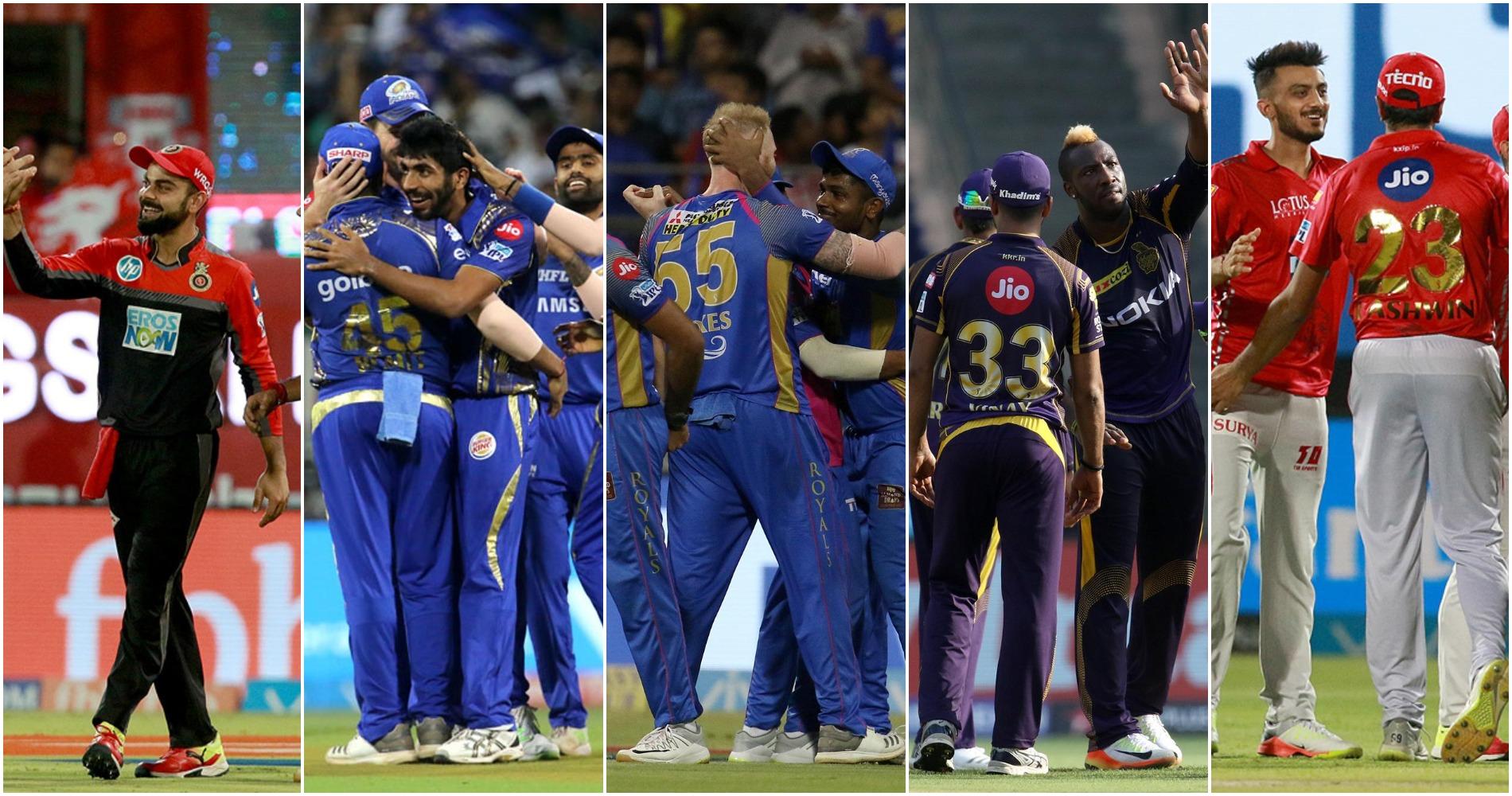 IPL 2018: जानिये सीएसके और हैदराबाद के बाद ये 5 टीमें कैसे कर सकती है प्लेऑफ में प्रवेश ?