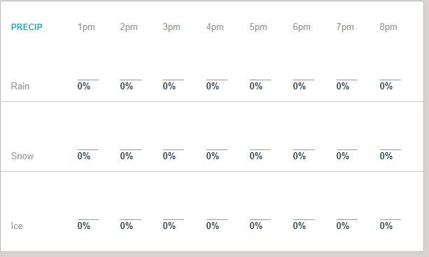 RCBvMI: जाने कैसा होगा आज बंगलौर में मौसम का हाल, क्या हो पायेगा पूरा मैच ? 4