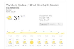 Weather report of today's match at Wankhede stadium
