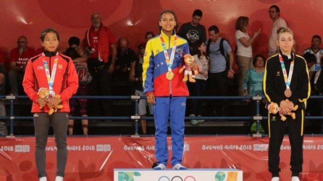 Youth Olympics 2018: मेडल जीतने वाली बेटी को दिन के कमाए 240 रूपये से गिफ्ट देंगे माँ-बाप 28