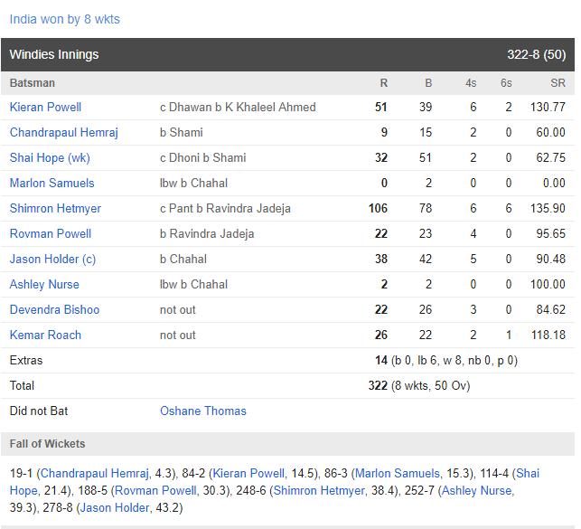 INDvsWI: मैदान पर आया विराट और रोहित नाम का तूफ़ान, भारत ने हासिल की 8 विकेट से जीत 3