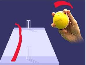 वीडियो: क्या होती है आउट स्विंग गेंदबाजी? जाने कैसे कर सकते हैं आसानी से ये गेंद 6
