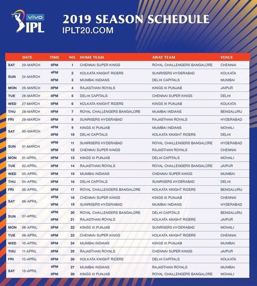 चेन्नई के लिए आई बुरी खबर अब यहाँ होगा आईपीएल का फाइनल, यहां देखें प्लेऑफ़ का पूरा कार्यक्रम 1
