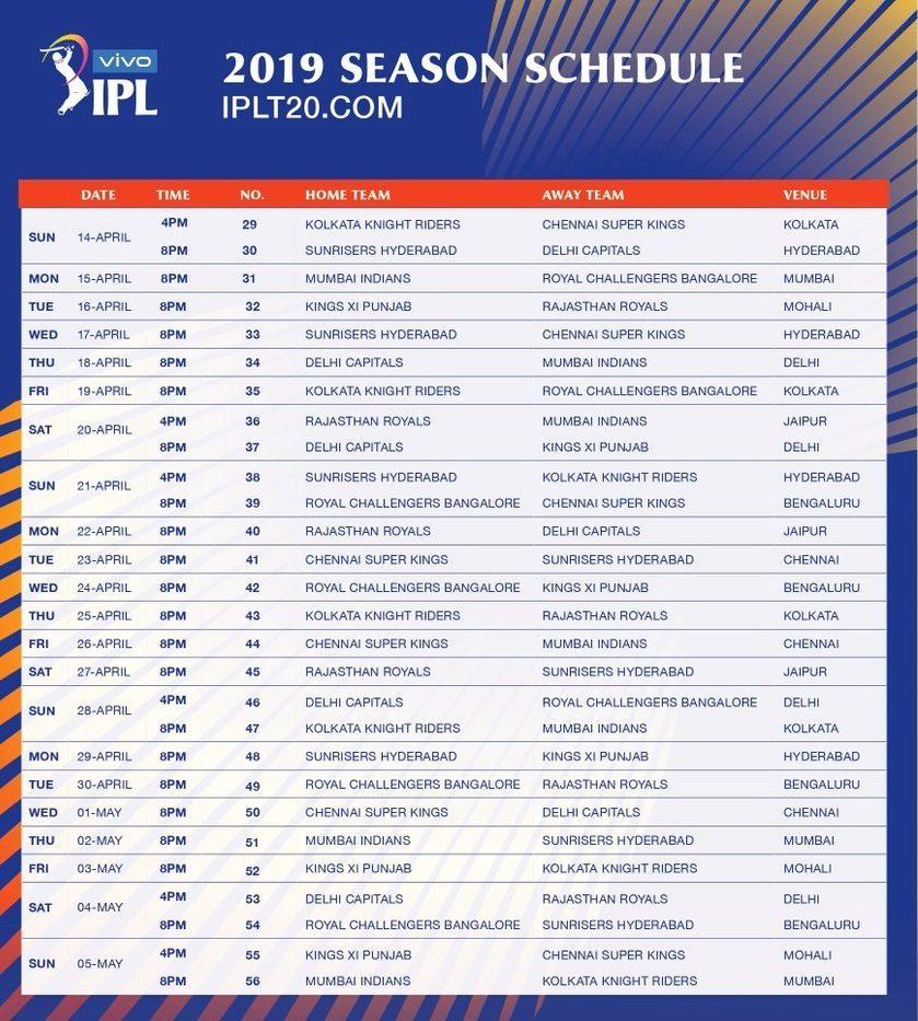 चेन्नई के लिए आई बुरी खबर अब यहाँ होगा आईपीएल का फाइनल, यहां देखें प्लेऑफ़ का पूरा कार्यक्रम 2
