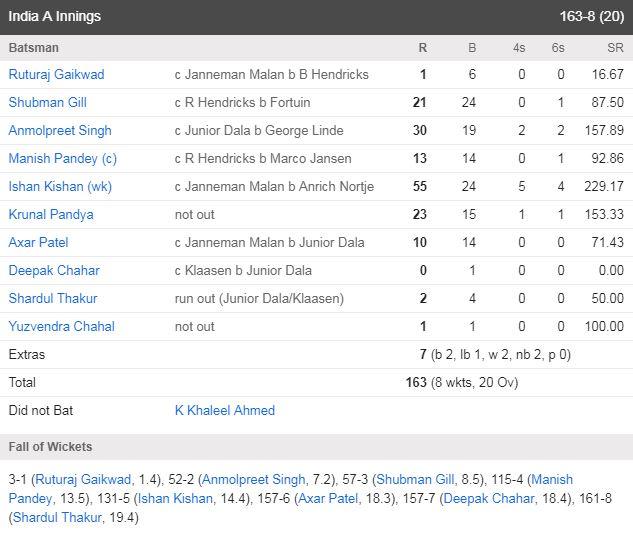 ईशान किशन ने खेली 55 रनों की तूफानी पारी, इंडिया ए ने 2 विकेट से जीत 2-0 की बनाई बढ़त 2