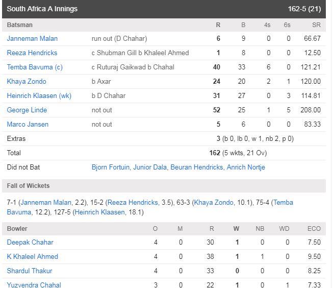 ईशान किशन ने खेली 55 रनों की तूफानी पारी, इंडिया ए ने 2 विकेट से जीत 2-0 की बनाई बढ़त 1