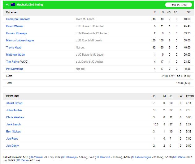 एशेज 2019: इंग्लैंड और ऑस्ट्रेलिया के बीच लॉर्ड्स टेस्ट हुआ ड्रा 1