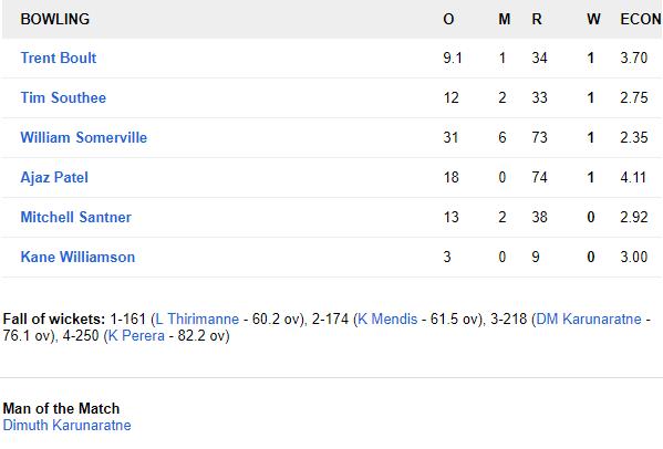 SLvNZ, पहला टेस्ट: न्यूजीलैंड को 6 विकेट से हराकर टेस्ट चैंपियनशिप टेबल में पहले स्थान पर श्रीलंका 13
