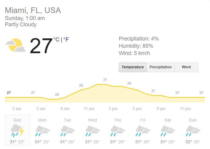 भारत-वेस्टइंडीज के बीच दूसरे टी20 मैच में बारिश डालेगी खलल, क्या हो पायेगा मैच? 3