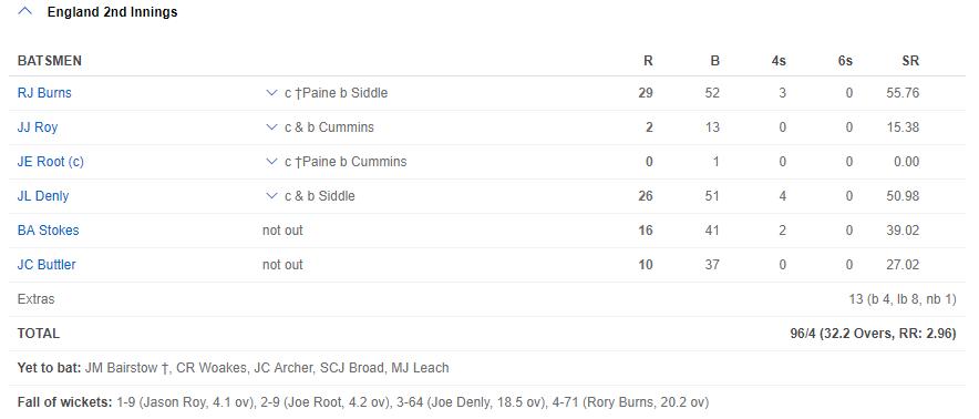 ASHES 2019- स्टीवन स्मिथ की शानदार पारी के बदौलत ऑस्ट्रेलिया ने दूसरे टेस्ट में भी हासिल की बढ़त, बढ़ाया जीत की ओर कदम 5