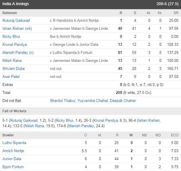 140 के स्ट्राइक रेट से तूफानी पारी खेल मनीष पांडेय ने भारत को साउथ अफ्रीका पर 4 विकेट से दिलाया जीत 3
