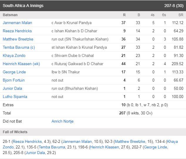 140 के स्ट्राइक रेट से तूफानी पारी खेल मनीष पांडेय ने भारत को साउथ अफ्रीका पर 4 विकेट से दिलाया जीत 2