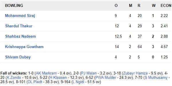 IND A vs SA A: शार्दुल ठाकुर की गेंदबाजी और शुभमन गिल के अर्धशतक से मजबूत स्थिति में इंडिया ए 5