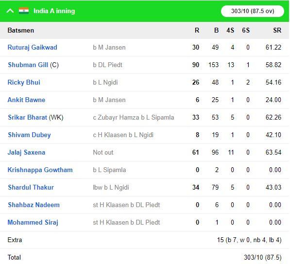 IND A vs SA A: मैच में इंडिया ए की स्थिति मजबूत, शतक से चूके शुभमन गिल 7