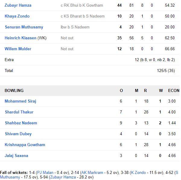 IND A vs SA A: मैच में इंडिया ए की स्थिति मजबूत, शतक से चूके शुभमन गिल 9