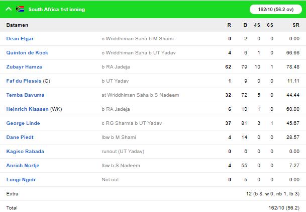 INDvSA, तीसरा टेस्ट: पारी की हार तरफ दक्षिण अफ्रीका, दूसरी पारी में 4 विकेट गिरे 5