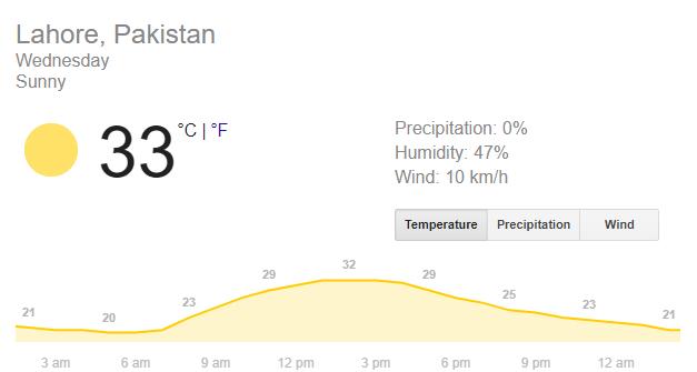 PAKvSL 3rd T20i, Preview: अंतिम मैच में वापसी कर सकता है पाकिस्तान, जाने कहां देखें मुकाबला और कैसा रहेगा मौसम? 2
