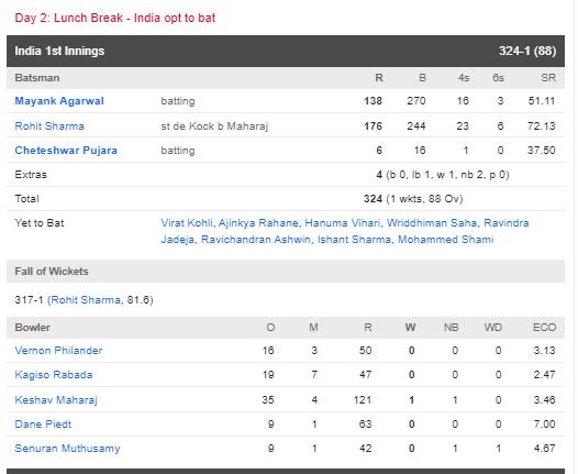 IND vs SA :  दूसरे दिन लंच तक भारत 1 विकेट के नुकसान पर 324 रन, रोहित दोहरा शतक से चुके 3
