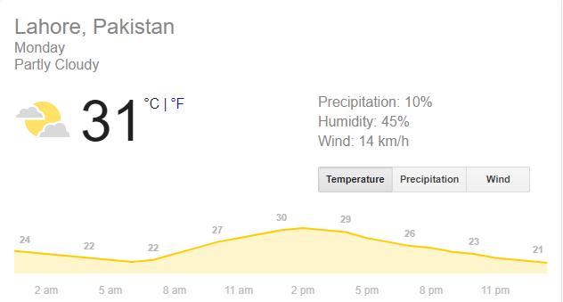 PAKvSL, दूसरा टी-20: कब और कहां होगा मुकाबला, पाकिस्तान कर सकती है टीम में बड़े बदलाव 3
