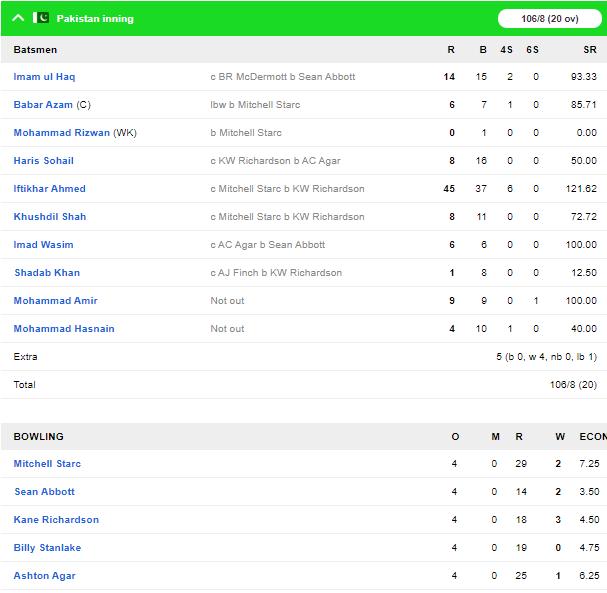 AUSvPAK, तीसरा टी-20: 10 विकेट से मुकाबला जीतकर ऑस्ट्रेलिया ने सीरीज अपने नाम किया 3