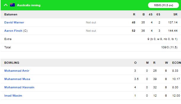 AUSvPAK, तीसरा टी-20: 10 विकेट से मुकाबला जीतकर ऑस्ट्रेलिया ने सीरीज अपने नाम किया 4
