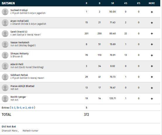 आईपीएल नीलामी के बीच राहुल द्रविड़ के बेटे ने मैदान पर मचाया तहलका, लगाया दोहरा शतक 3