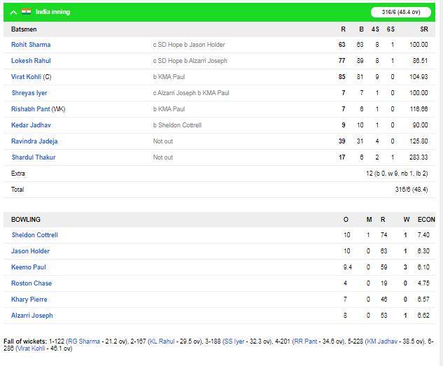 IND v WI : भारत ने वेस्टइंडीज को तीसरे वनडे में 4 विकेट से हराया, 2-1 से सीरीज की अपने नाम 4