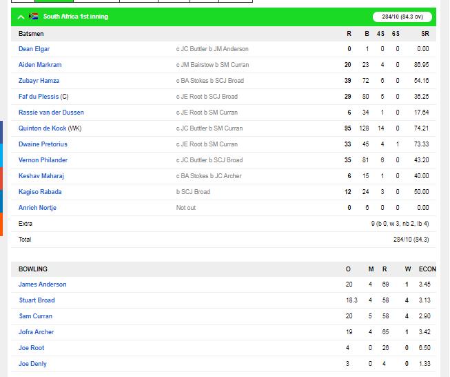 SA v ENG : इंग्लैंड की टीम मात्र 181 रन पर हुई ढेर, ऐसा रहा दूसरे दिन का हाल 2