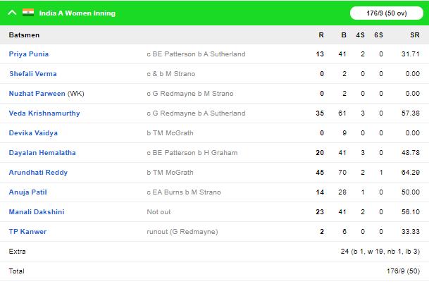 AUS-A-W vs IND-A-W: इंडिया ए को करीबी मुकाबले में मिली हार, देखें स्कोरकार्ड 3