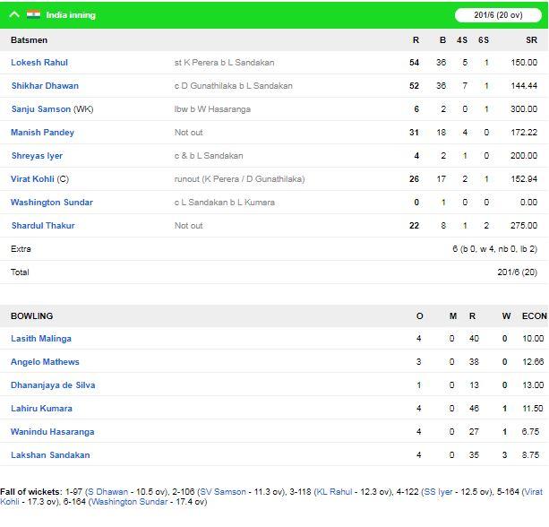 IND vs SL : भारत ने श्रीलंका को पुणे के मैच में 78 रनों से हराकर सीरीज 2-0 से अपने नाम की 1