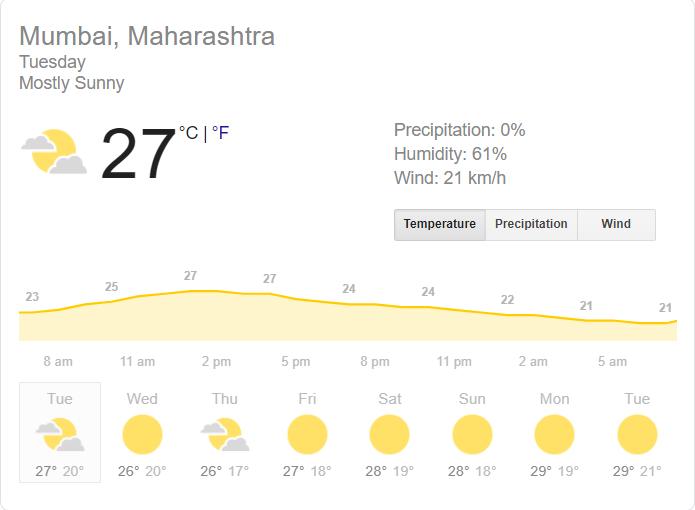 भारत और ऑस्ट्रेलिया के बीच वानखेड़े में होने वाले पहले वनडे में ऐसा रहेगा मौसम का हाल, जाने हर घंटे की वेदर रिपोर्ट 2