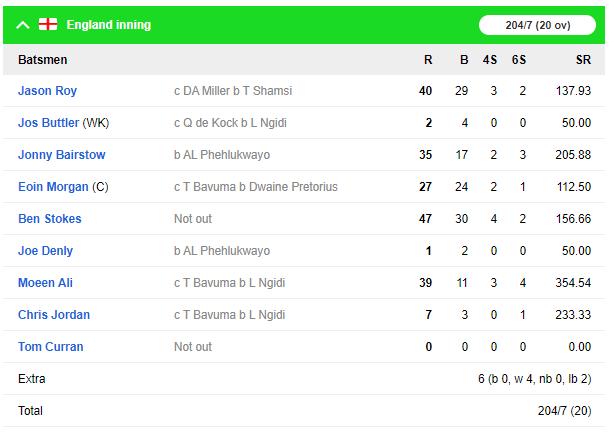 इंग्लैंड ने दूसरे टी-20 मैच में दक्षिण अफ्रीका को 2 रन से हराया, डी कॉक ने खेली अफ्रीका के लिए टी-20 की सबसे तेज पारी 2